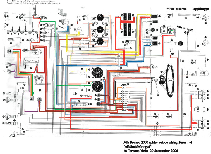 Basic Car Wiring Diagram on Alfa Romeo Wiring Diagrams